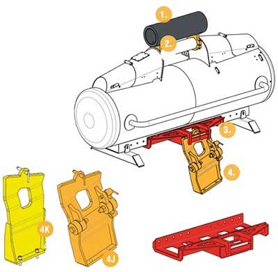 Fuelk transport kit